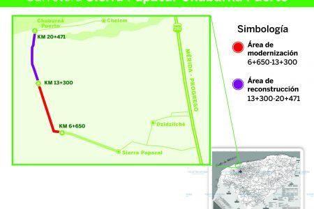 Ven muchos beneficios con la ampliación de la carretera Mérida-Chuburná Puerto