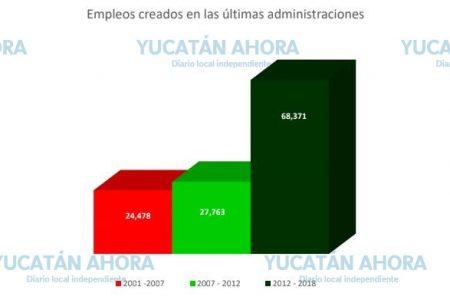 Van bien las cifras de ocupación laboral al iniciar el año