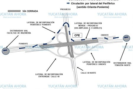 Restringida la vialidad en el puente periférico Progreso a partir del martes