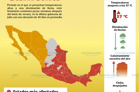 Yucatán estará entre los estados donde más duro pegará la canícula