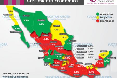 Yucatán, penúltimo estado de país en recibir inversión extranjera en 2017