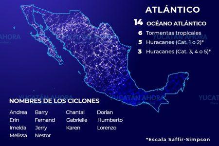 Atentos a los huracanes, pero sin alarmas innecesarias
