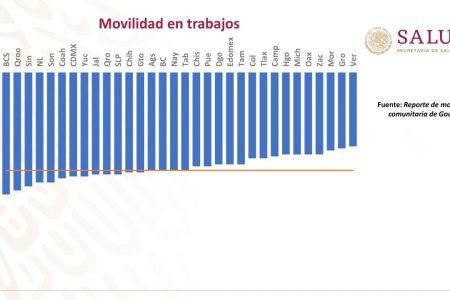 Punto de inflexión del Covid-19 en Yucatán: inicia crecimiento acelerado