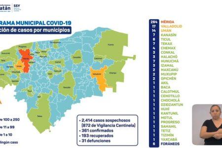 Dos fallecidos más y 30 nuevos casos de Covid-19 en Yucatán