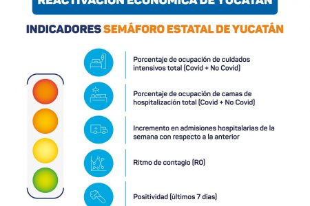 Arranca mañana el semáforo de Covid-19 en Yucatán: se mantiene confinamiento y uso de cubrebocas