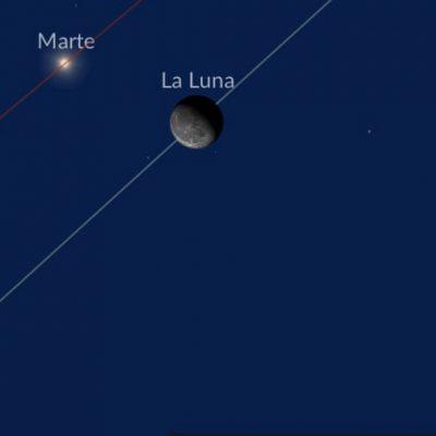 Marte y Júpiter protagonizarán fenómenos astronómicos esta semana