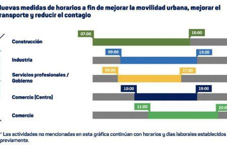 A partir del 19 de agosto, nuevos horarios escalonados para facilitar la movilidad