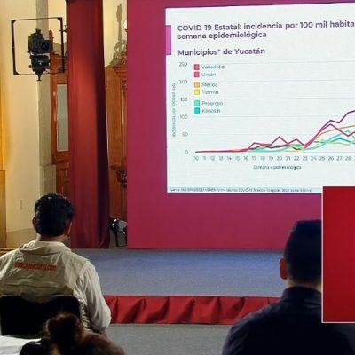 Yucatán registra descenso considerable en incidencia de Covid-19: Salud federal