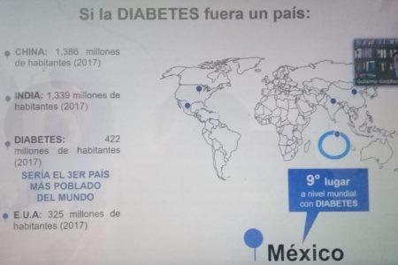 Yucatán, líder en diabetes, pero Campeche figura con más jóvenes afectados