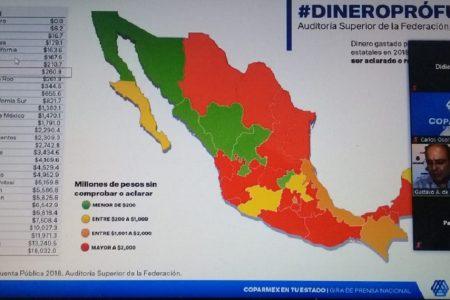 Covid-19 deterioró 8.9% las finanzas públicas de Yucatán: Coparmex