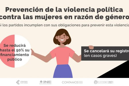 El INE Yucatán convoca a los partidos a que erradiquen la violencia política contra las mujeres