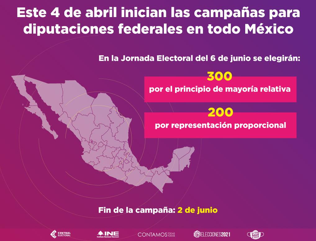 Aprueba el INE el registro de candidaturas a la Cámara de Diputados