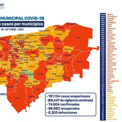 Epidemia de Covid-19 activa en 76 municipios de Yucatán: 12 menos que en septiembre